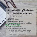 #LoveWritingChallenge – Kuriose Recherche